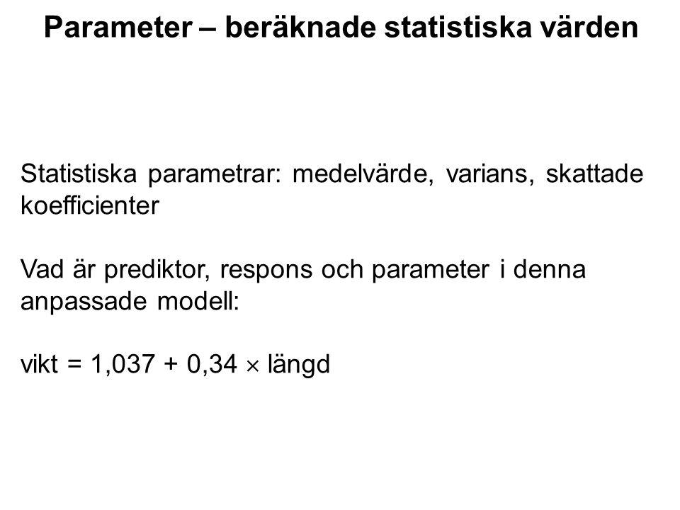 Parameter – beräknade statistiska värden Statistiska parametrar: medelvärde, varians, skattade koefficienter Vad är prediktor, respons och parameter i denna anpassade modell: vikt = 1,037 + 0,34  längd