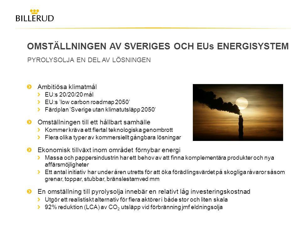 OMSTÄLLNINGEN AV SVERIGES OCH EUs ENERGISYSTEM PYROLYSOLJA EN DEL AV LÖSNINGEN Ambitiösa klimatmål EU:s 20/20/20 mål EU:s 'low carbon roadmap 2050' Fä