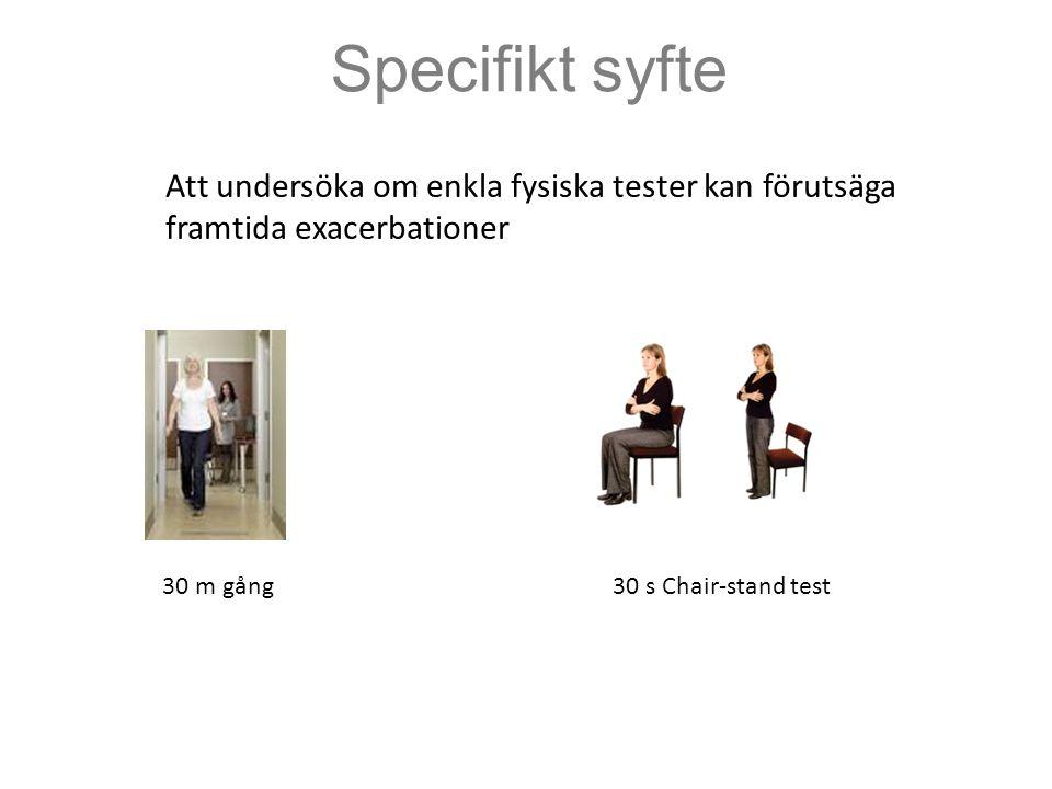 Specifikt syfte 30 s Chair-stand test 30 m gång Att undersöka om enkla fysiska tester kan förutsäga framtida exacerbationer