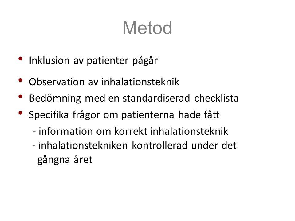 Metod Inklusion av patienter pågår Observation av inhalationsteknik Bedömning med en standardiserad checklista Specifika frågor om patienterna hade fått - information om korrekt inhalationsteknik - inhalationstekniken kontrollerad under det gångna året
