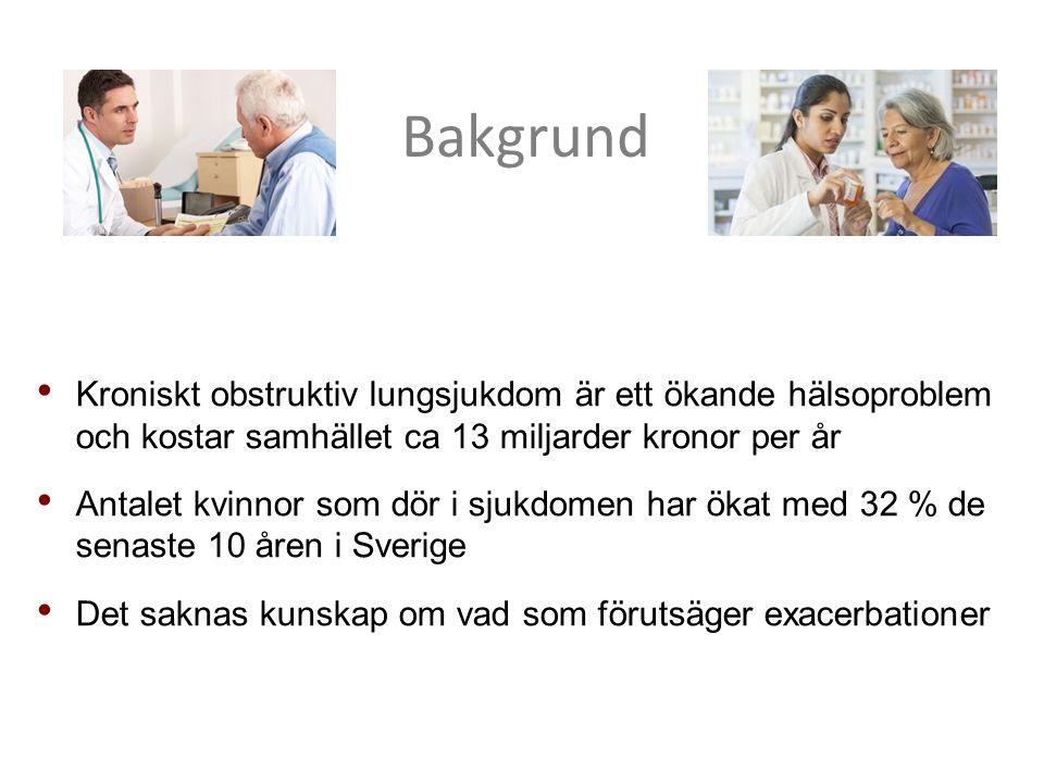 Bakgrund Kroniskt obstruktiv lungsjukdom är ett ökande hälsoproblem och kostar samhället ca 13 miljarder kronor per år Antalet kvinnor som dör i sjukdomen har ökat med 32 % de senaste 10 åren i Sverige Det saknas kunskap om vad som förutsäger exacerbationer