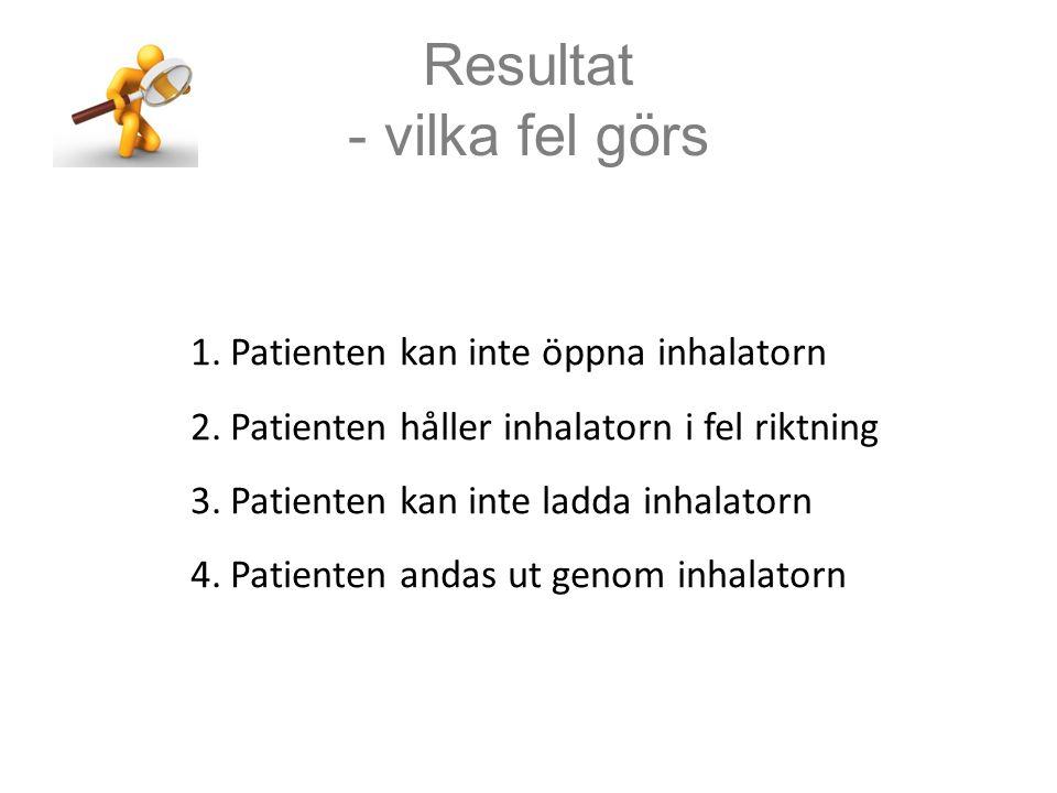 Resultat - vilka fel görs 1.Patienten kan inte öppna inhalatorn 2.Patienten håller inhalatorn i fel riktning 3.Patienten kan inte ladda inhalatorn 4.Patienten andas ut genom inhalatorn