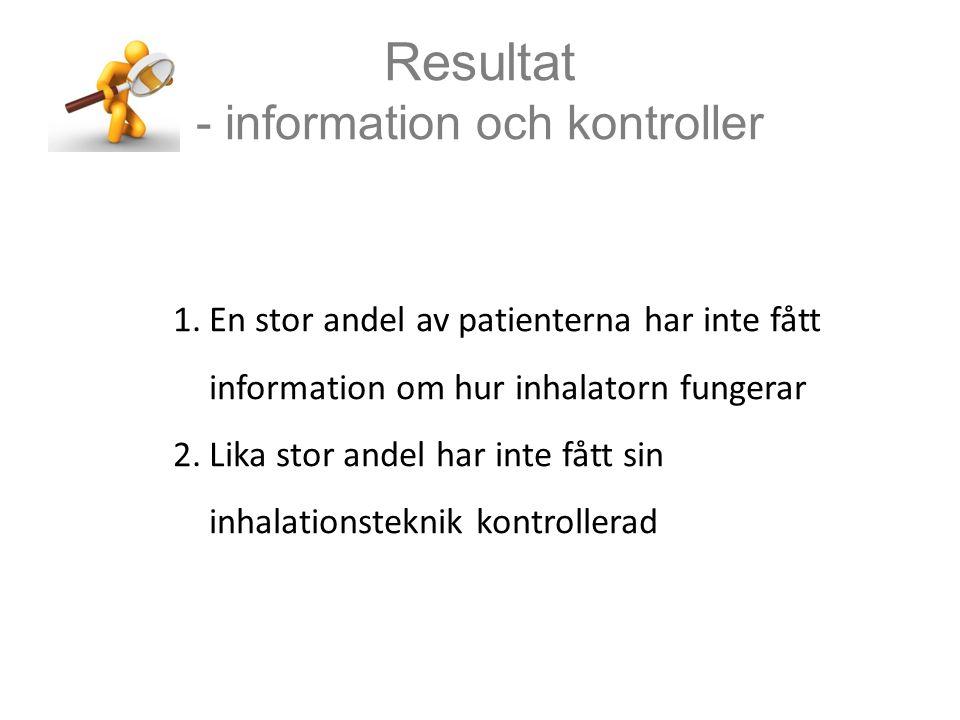 Resultat - information och kontroller 1.En stor andel av patienterna har inte fått information om hur inhalatorn fungerar 2.Lika stor andel har inte f