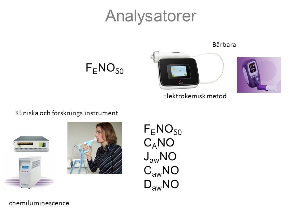 Analysatorer Elektrokemisk metod Bärbara F E NO 50 Kliniska och forsknings instrument chemiluminescence F E NO 50 C A NO J aw NO C aw NO D aw NO