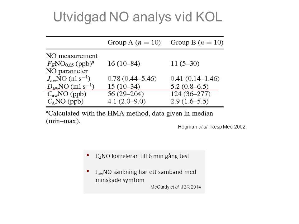 Utvidgad NO analys vid KOL Högman et al.