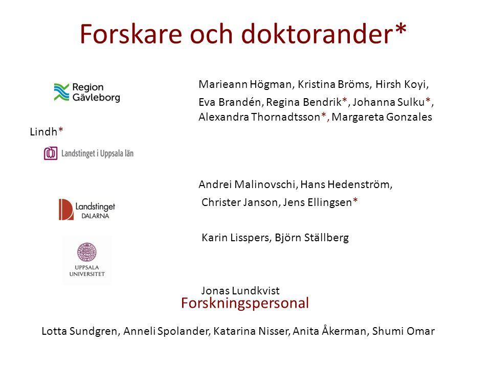 Forskare och doktorander* Marieann Högman, Kristina Bröms, Hirsh Koyi, Eva Brandén, Regina Bendrik*, Johanna Sulku*, Alexandra Thornadtsson*, Margaret