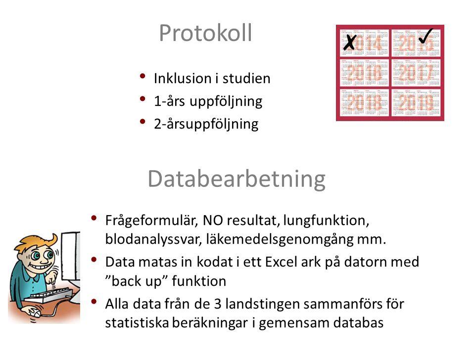 Protokoll Inklusion i studien 1-års uppföljning 2-årsuppföljning Databearbetning Frågeformulär, NO resultat, lungfunktion, blodanalyssvar, läkemedelsgenomgång mm.
