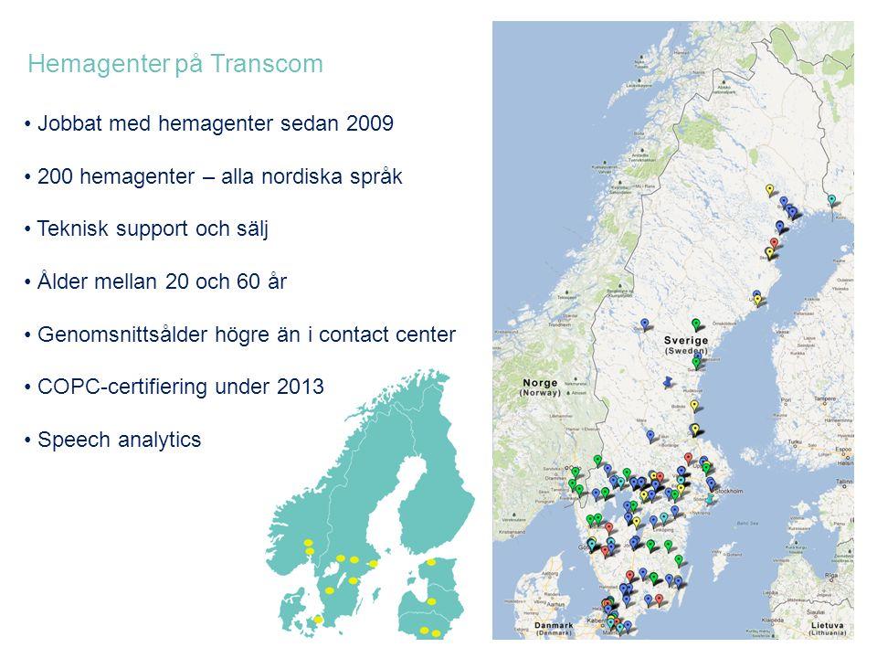 Hemagenter på Transcom Jobbat med hemagenter sedan 2009 200 hemagenter – alla nordiska språk Teknisk support och sälj Ålder mellan 20 och 60 år Genomsnittsålder högre än i contact center COPC-certifiering under 2013 Speech analytics