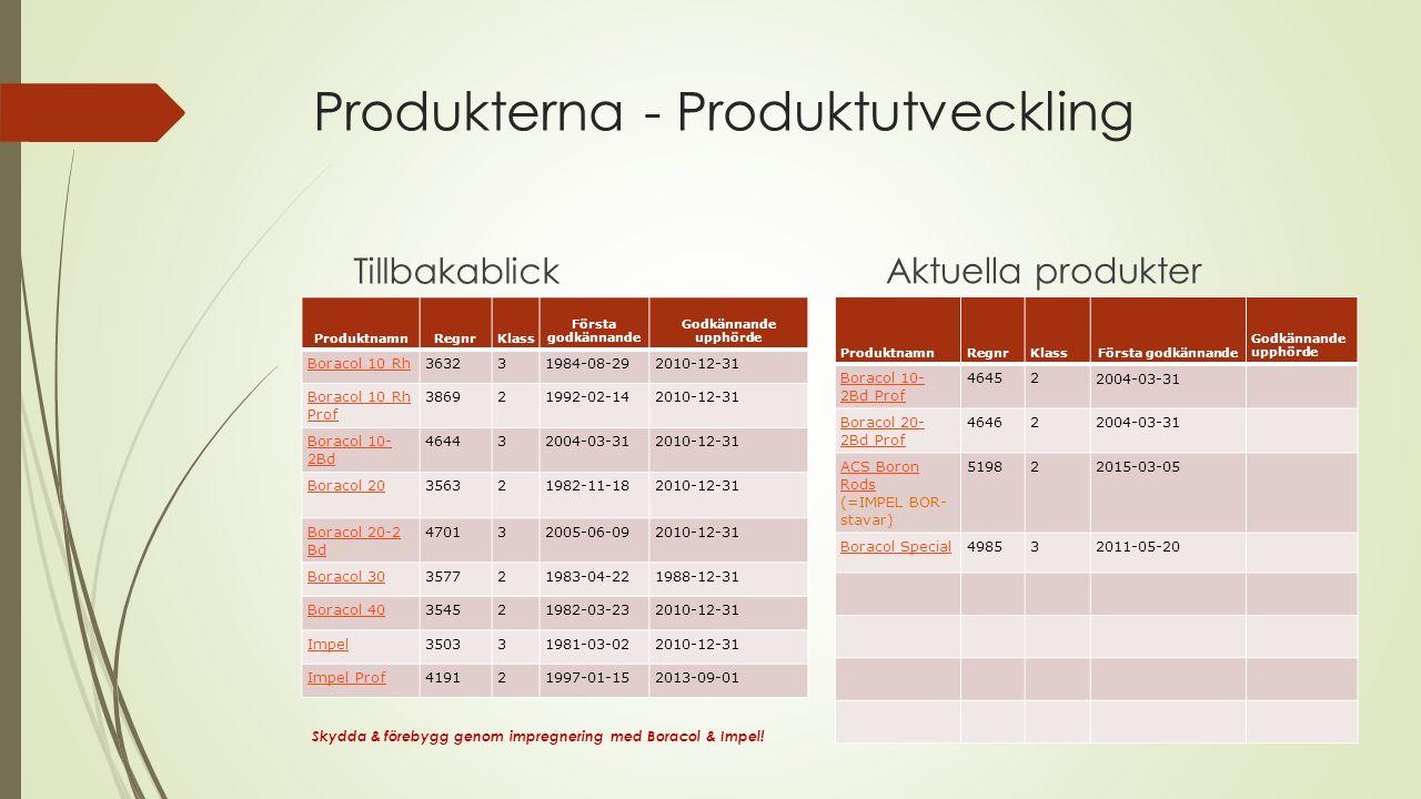 Produkterna - Produktutveckling Tillbakablick ProduktnamnRegnrKlass Första godkännande Godkännande upphörde Boracol 10 Rh363231984-08-292010-12-31 Boracol 10 Rh Prof 386921992-02-142010-12-31 Boracol 10- 2Bd 464432004-03-312010-12-31 Boracol 20356321982-11-182010-12-31 Boracol 20-2 Bd 470132005-06-092010-12-31 Boracol 30357721983-04-221988-12-31 Boracol 40354521982-03-232010-12-31 Impel350331981-03-022010-12-31 Impel Prof419121997-01-152013-09-01 Aktuella produkter ProduktnamnRegnrKlassFörsta godkännande Godkännande upphörde Boracol 10- 2Bd Prof 464522004-03-31 Boracol 20- 2Bd Prof 464622004-03-31 ACS Boron Rods (=IMPEL BOR- stavar) 519822015-03-05 Boracol Special498532011-05-20 Skydda & förebygg genom impregnering med Boracol & Impel!