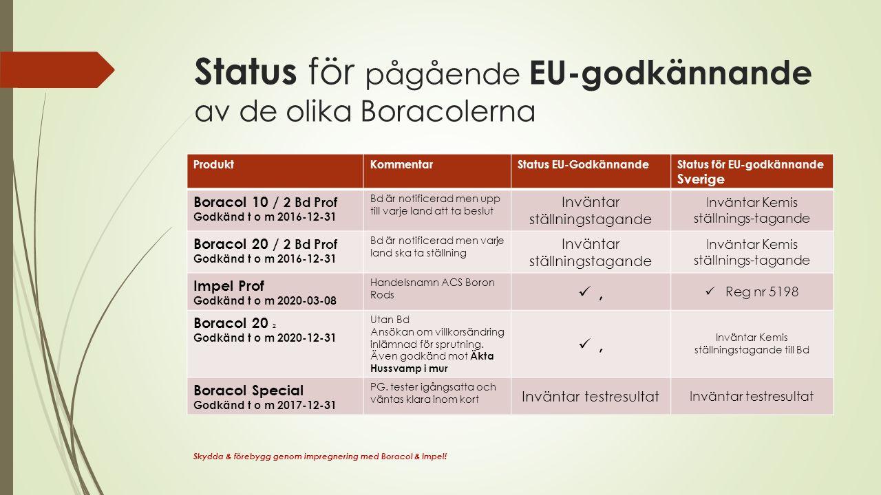 Status för pågående EU-godkännande av de olika Boracolerna ProduktKommentarStatus EU-GodkännandeStatus för EU-godkännande Sverige Boracol 10 / 2 Bd Prof Godkänd t o m 2016-12-31 Bd är notificerad men upp till varje land att ta beslut Inväntar ställningstagande Inväntar Kemis ställnings-tagande Boracol 20 / 2 Bd Prof Godkänd t o m 2016-12-31 Bd är notificerad men varje land ska ta ställning Inväntar ställningstagande Inväntar Kemis ställnings-tagande Impel Prof Godkänd t o m 2020-03-08 Handelsnamn ACS Boron Rods, Reg nr 5198 Boracol 20 2 Godkänd t o m 2020-12-31 Utan Bd Ansökan om villkorsändring inlämnad för sprutning.