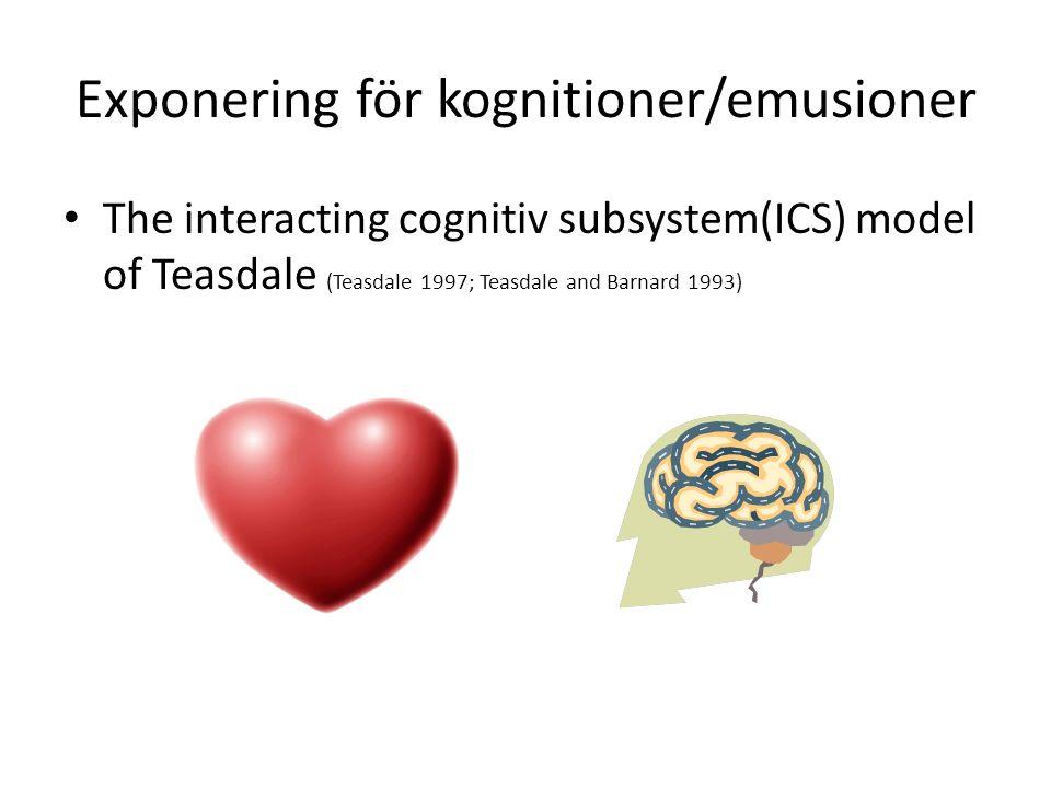 Exponering för kognitioner/emusioner The interacting cognitiv subsystem(ICS) model of Teasdale (Teasdale 1997; Teasdale and Barnard 1993)