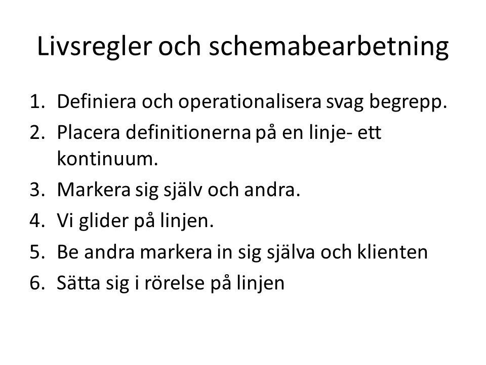 Livsregler och schemabearbetning 1.Definiera och operationalisera svag begrepp. 2.Placera definitionerna på en linje- ett kontinuum. 3.Markera sig sjä