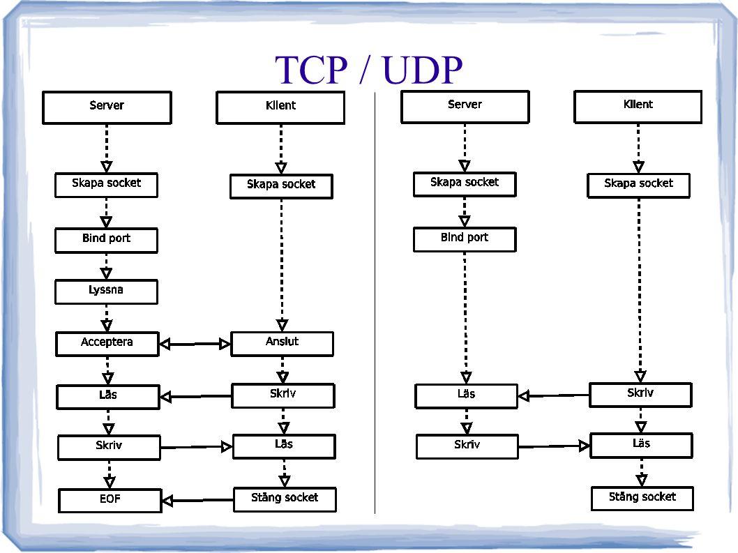 Strömmar InputStream Läser ren byte-data (ettor och nollor) DataInputStream Från bytes till int, float, osv.