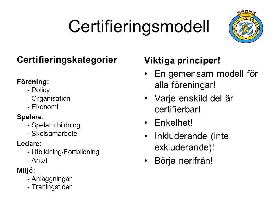 Certifieringsmodell Certifieringskategorier Förening: - Policy - Organisation - Ekonomi Spelare: - Spelarutbildning - Skolsamarbete Ledare: - Utbildni
