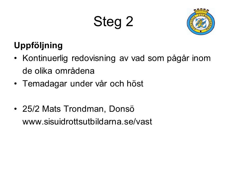Steg 2 Uppföljning Kontinuerlig redovisning av vad som pågår inom de olika områdena Temadagar under vår och höst 25/2 Mats Trondman, Donsö www.sisuidr