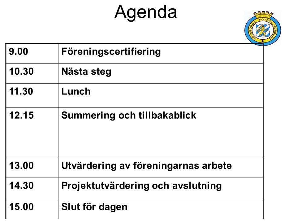 Agenda 9.00Föreningscertifiering 10.30Nästa steg 11.30Lunch 12.15Summering och tillbakablick 13.00Utvärdering av föreningarnas arbete 14.30Projektutvä
