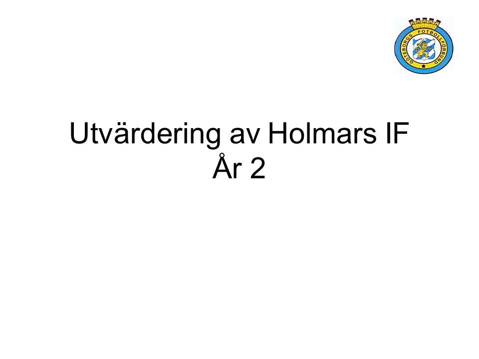 Utvärdering av Holmars IF År 2