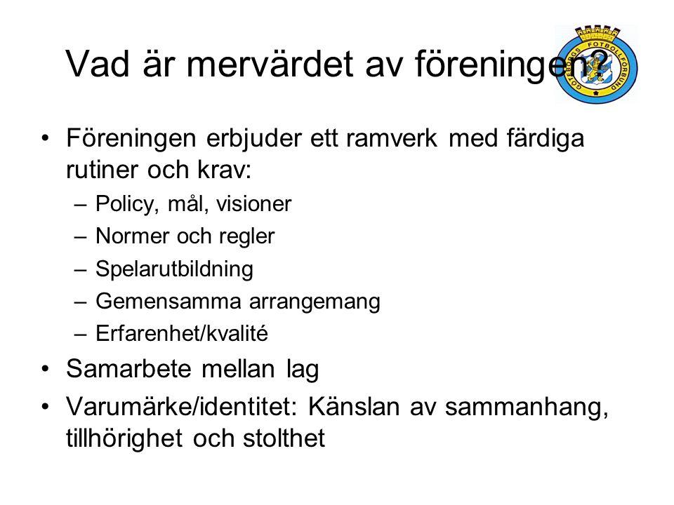 Deltagande föreningar Askims IK Azalea BK Marieholm BOIK Stenkullen GOIK V.Frölunda IF Örgryte IS Jonsereds IF Älvsborgs FF