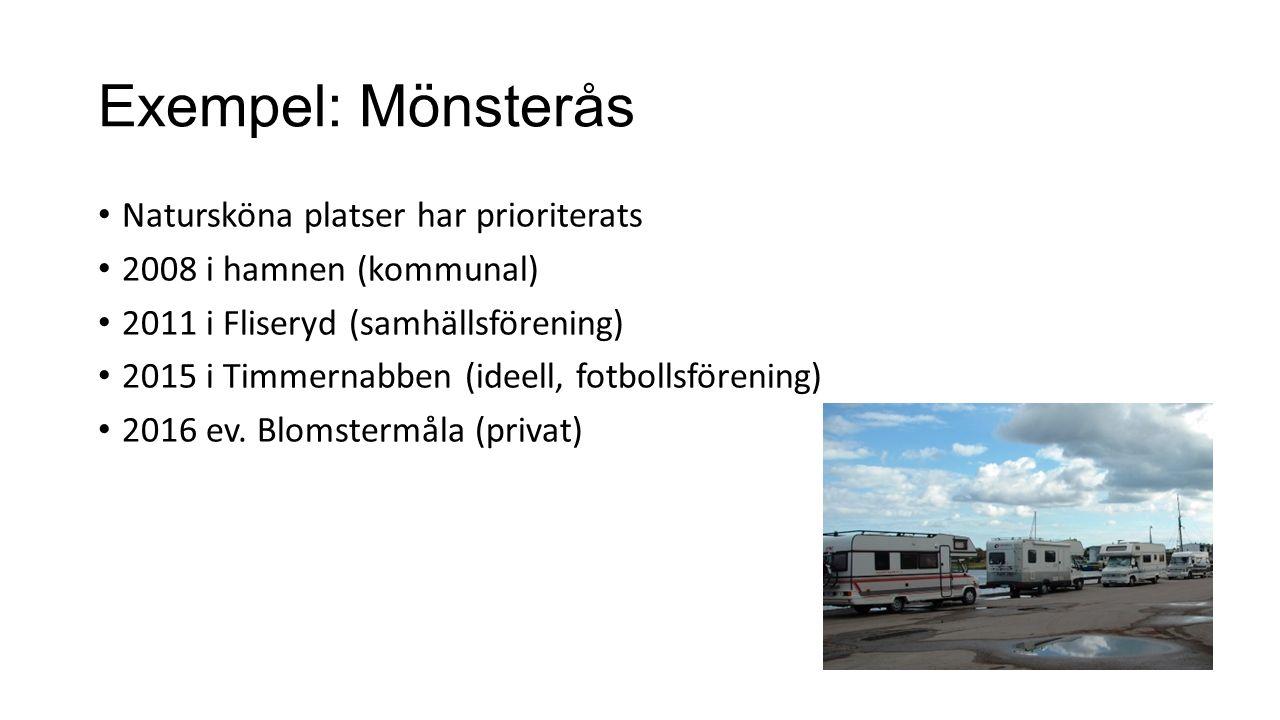 Exempel: Mönsterås Natursköna platser har prioriterats 2008 i hamnen (kommunal) 2011 i Fliseryd (samhällsförening) 2015 i Timmernabben (ideell, fotbollsförening) 2016 ev.
