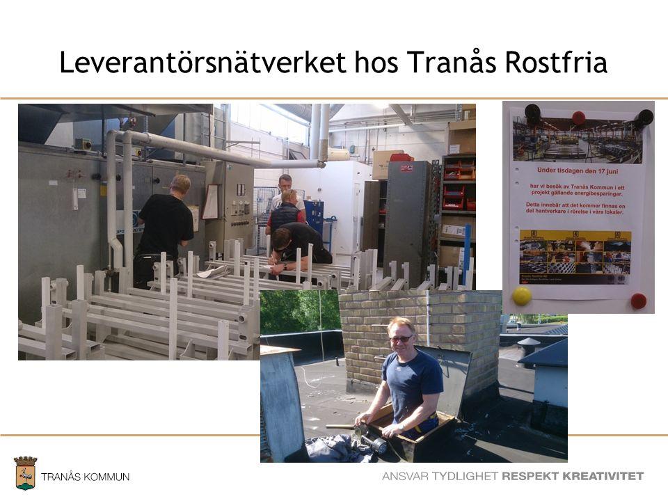 SAMHÄLLSBYGGNADSFÖRVALTNINGEN Leverantörsnätverket hos Tranås Rostfria