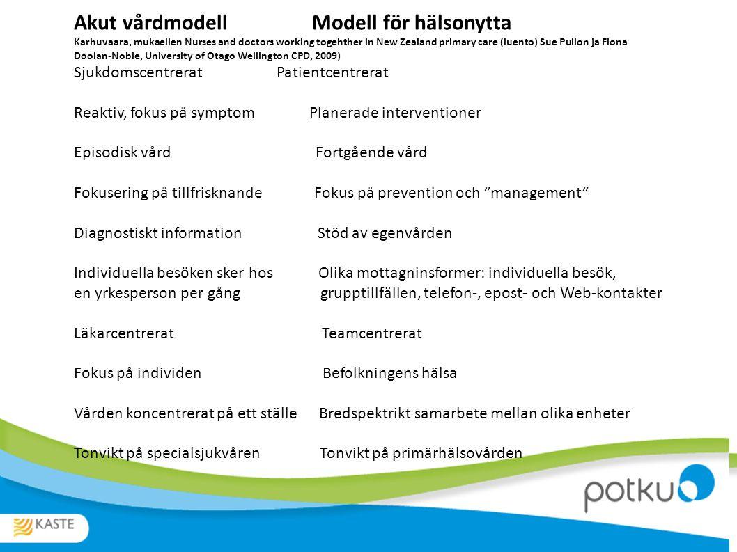 Patientens behov (patientens uppfattning) Vårdbehovet kan bestå av ett eller flera hälsoproblem som patienten uppger.