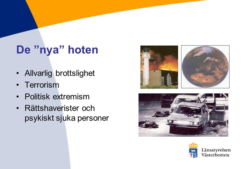 De nya hoten Allvarlig brottslighet Terrorism Politisk extremism Rättshaverister och psykiskt sjuka personer