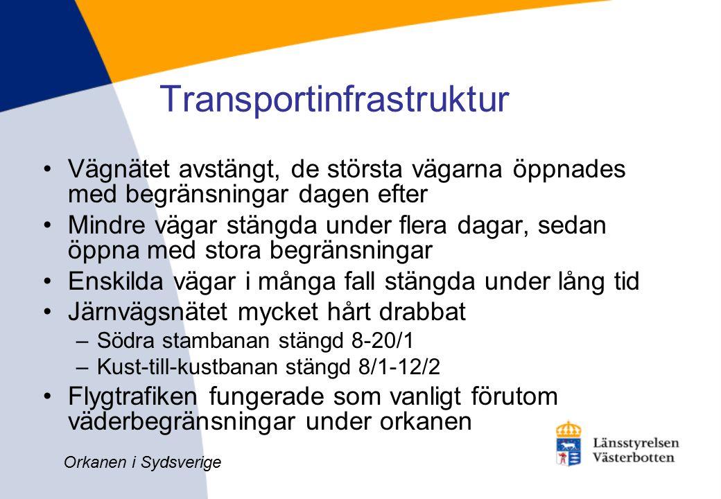 Transportinfrastruktur Vägnätet avstängt, de största vägarna öppnades med begränsningar dagen efter Mindre vägar stängda under flera dagar, sedan öppna med stora begränsningar Enskilda vägar i många fall stängda under lång tid Järnvägsnätet mycket hårt drabbat –Södra stambanan stängd 8-20/1 –Kust-till-kustbanan stängd 8/1-12/2 Flygtrafiken fungerade som vanligt förutom väderbegränsningar under orkanen Orkanen i Sydsverige