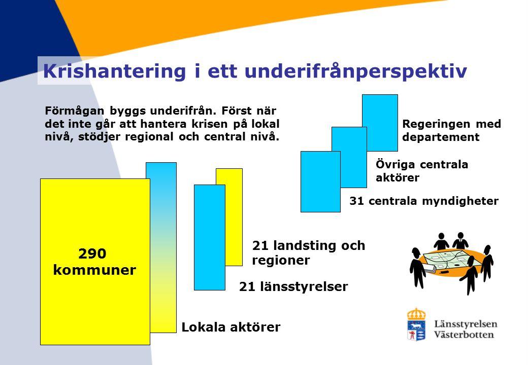 290 kommuner Lokala aktörer 21 länsstyrelser 21 landsting och regioner 31 centrala myndigheter Övriga centrala aktörer Regeringen med departement Förmågan byggs underifrån.