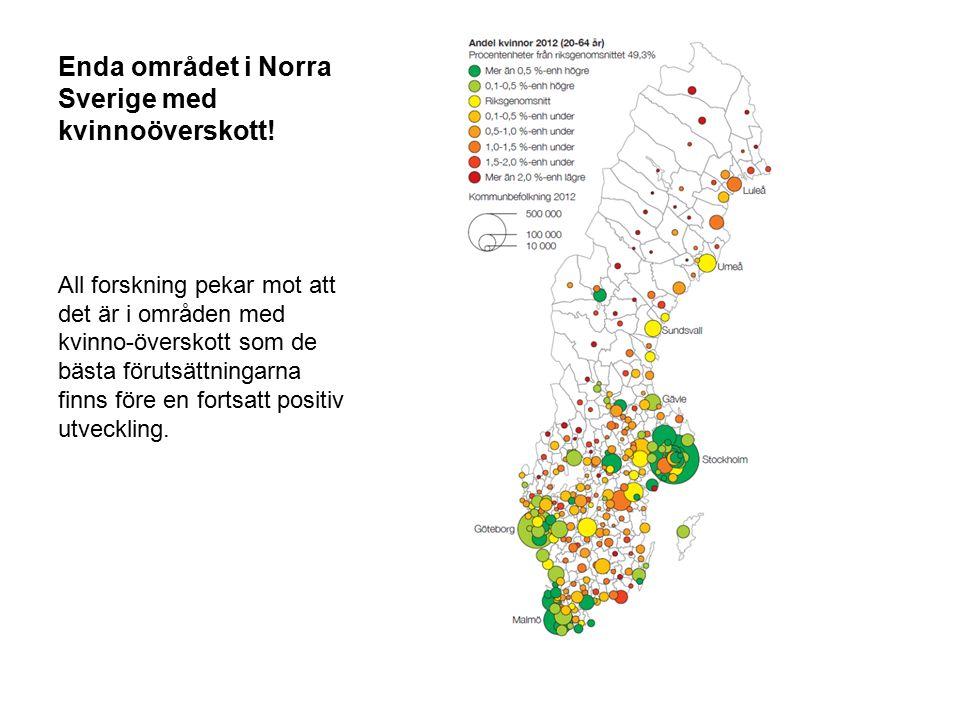Enda området i Norra Sverige med kvinnoöverskott.