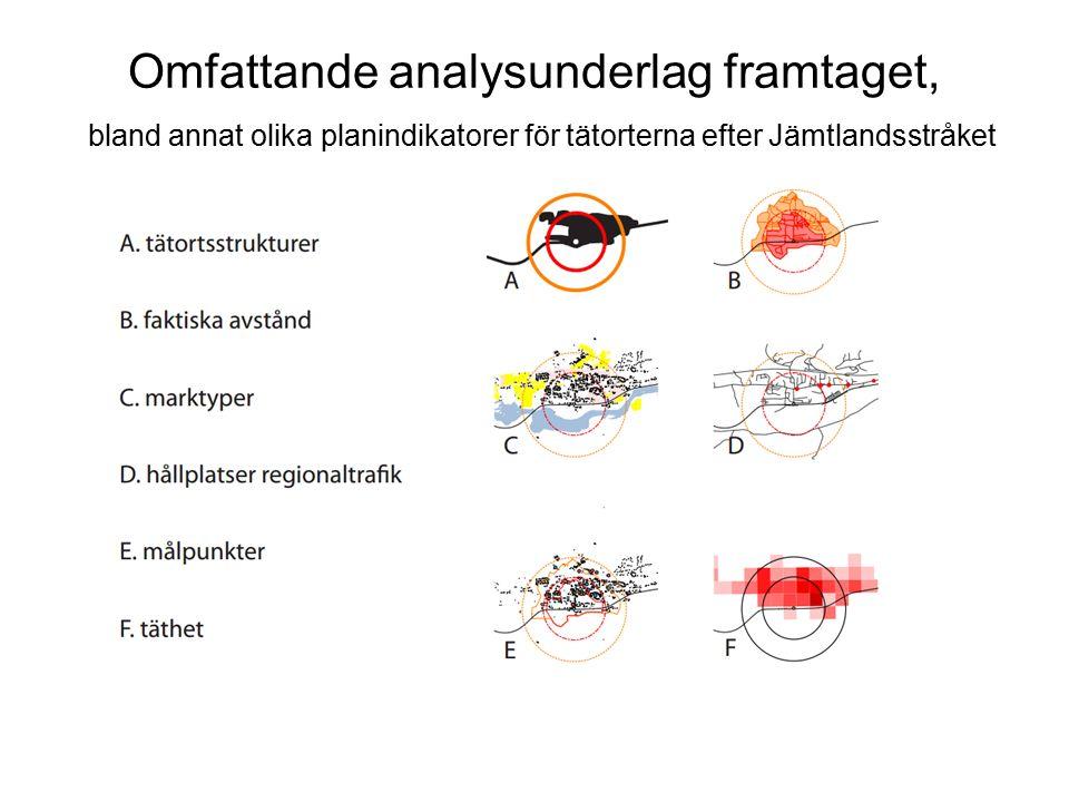 Omfattande analysunderlag framtaget, bland annat olika planindikatorer för tätorterna efter Jämtlandsstråket