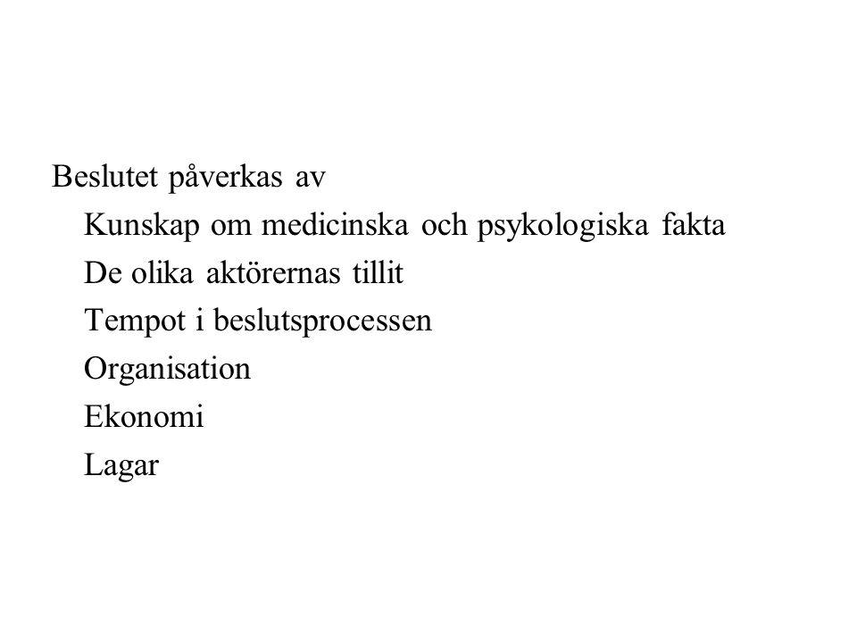 Beslutet påverkas av Kunskap om medicinska och psykologiska fakta De olika aktörernas tillit Tempot i beslutsprocessen Organisation Ekonomi Lagar