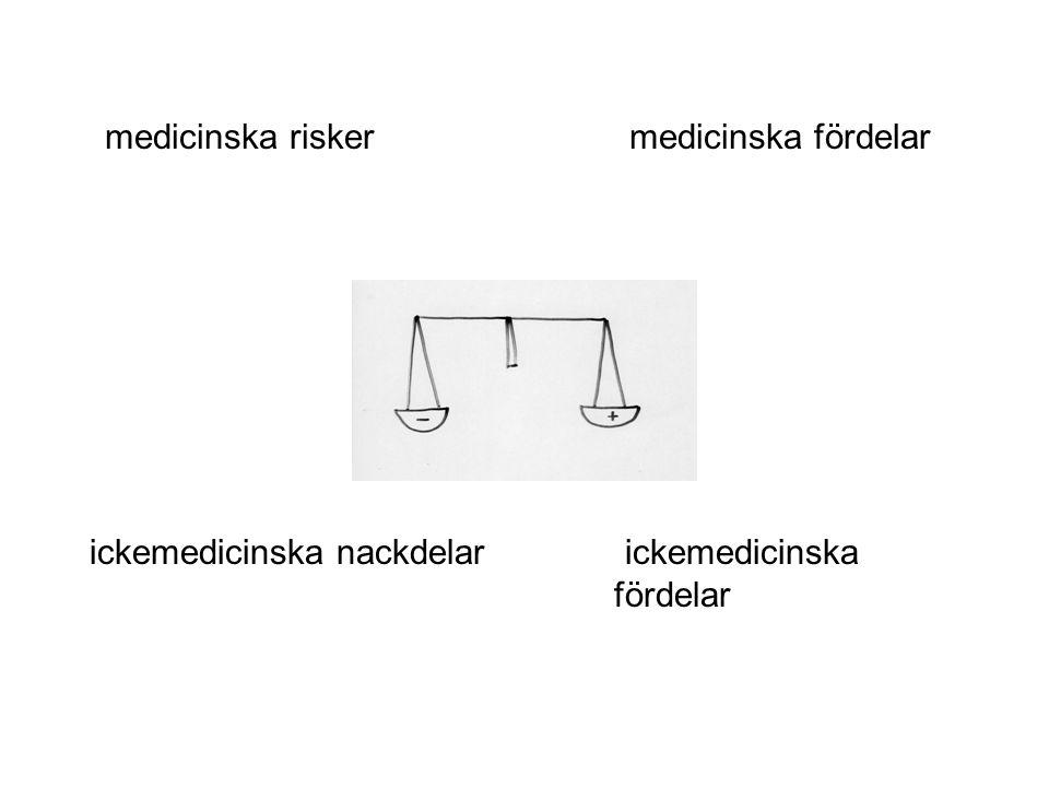 medicinska riskermedicinska fördelar ickemedicinska nackdelar ickemedicinska fördelar