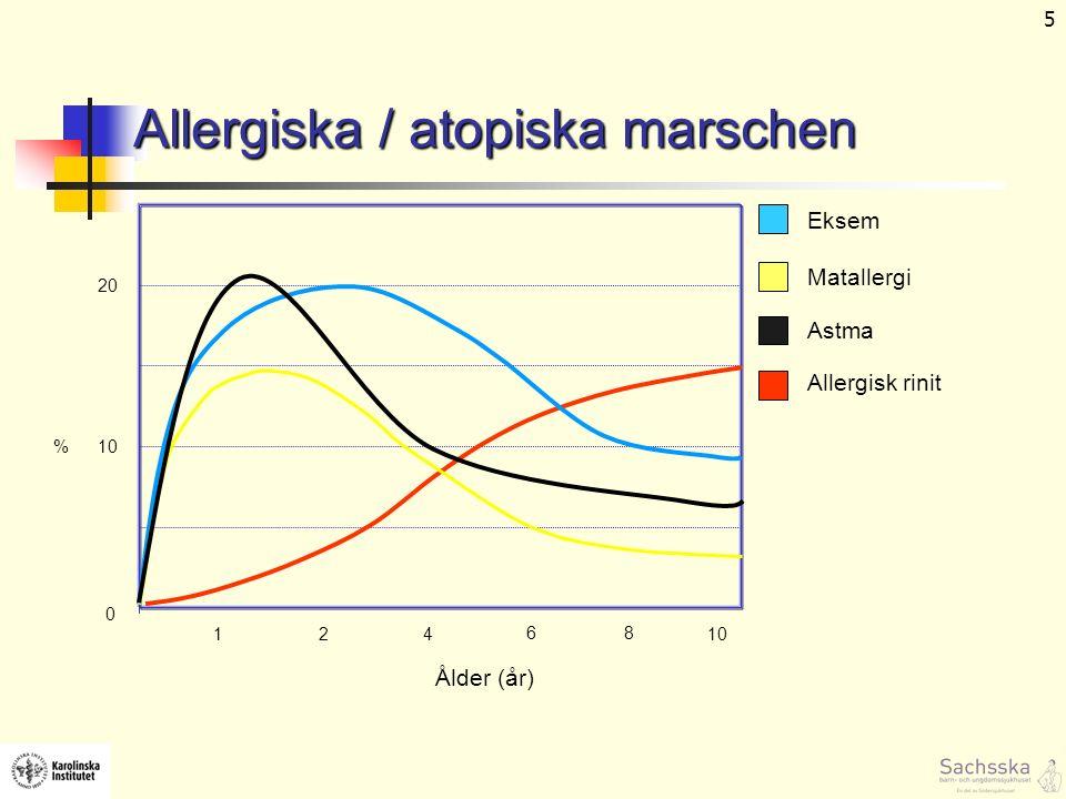 6ÖverkänslighetAllergi immunologisk överkänslighetsreaktion Kontaktallergi nickel nickel (atopiskt) eksem (atopiskt) eksem födoämnesallergi födoämnesallergi astma astma hösnuva hösnuva nässelutslag nässelutslag Atopi (IgE) Allt är inte allergi .