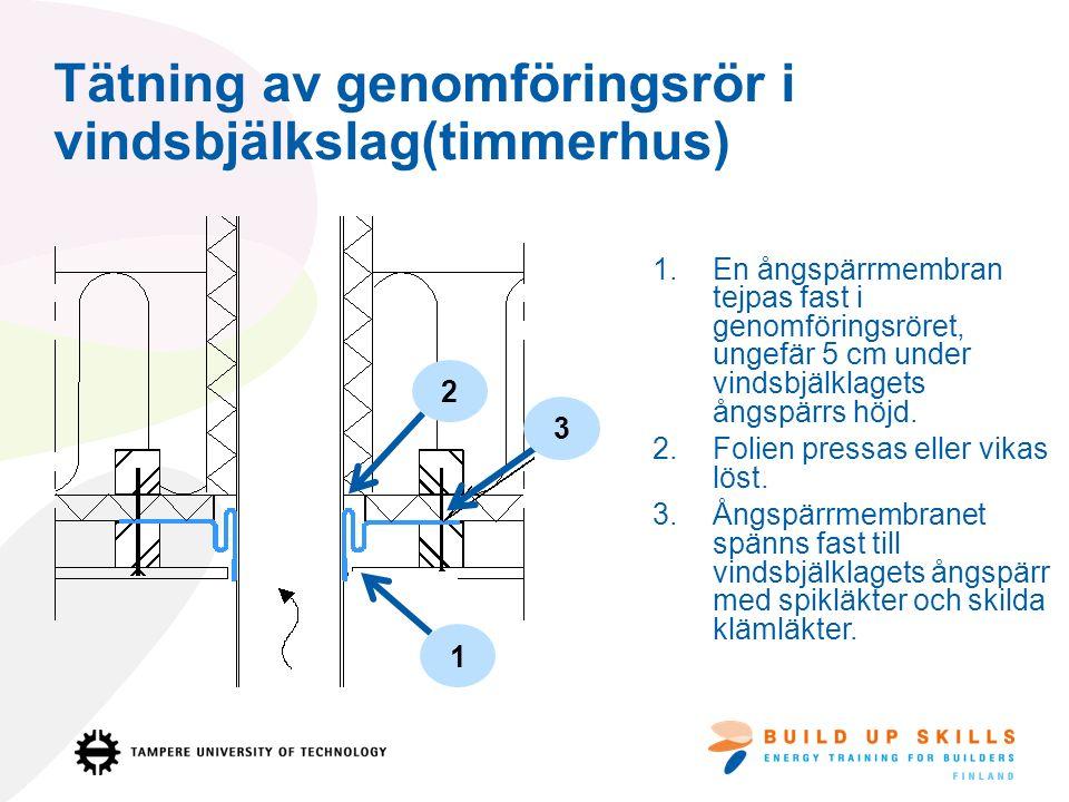 Tätning av genomföringsrör i vindsbjälkslag(timmerhus) 1.En ångspärrmembran tejpas fast i genomföringsröret, ungefär 5 cm under vindsbjälklagets ångspärrs höjd.