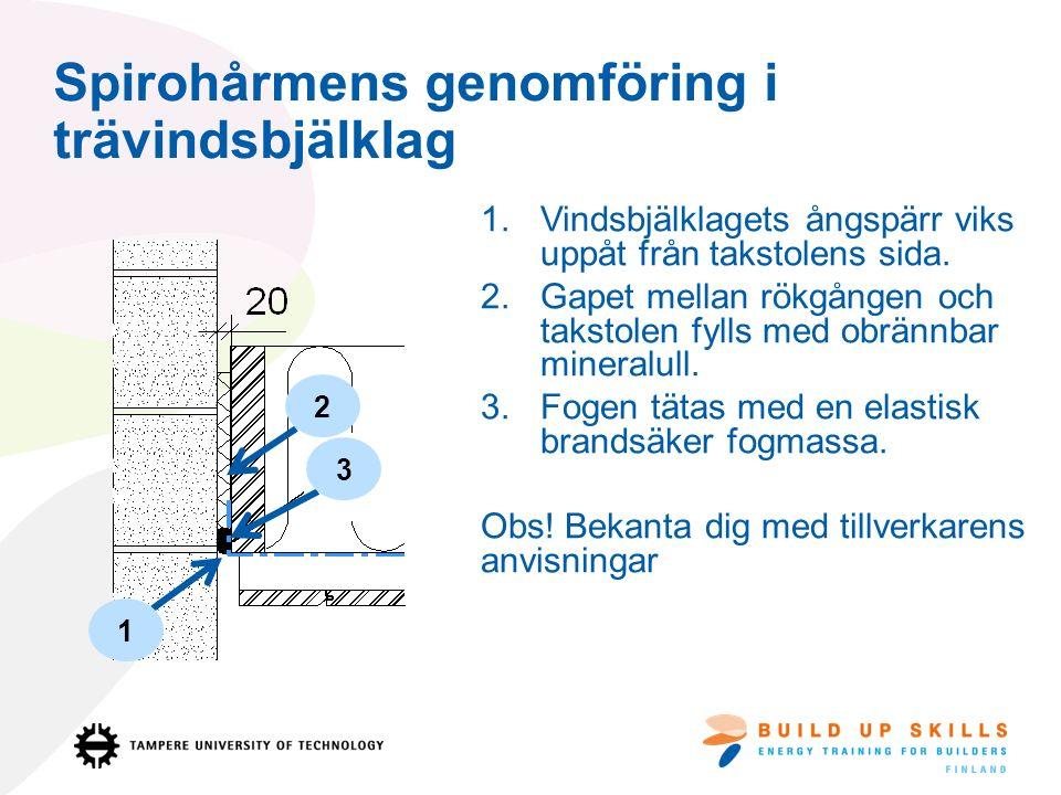 Spirohårmens genomföring i trävindsbjälklag 1.Vindsbjälklagets ångspärr viks uppåt från takstolens sida.