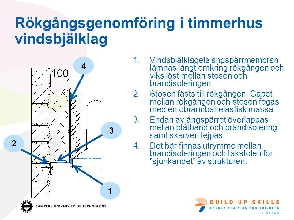 Rökgångsgenomföring i timmerhus vindsbjälklag 1.Vindsbjälklagets ångspärrmembran lämnas långt omkring rökgången och viks löst mellan stosen och brandisoleringen.