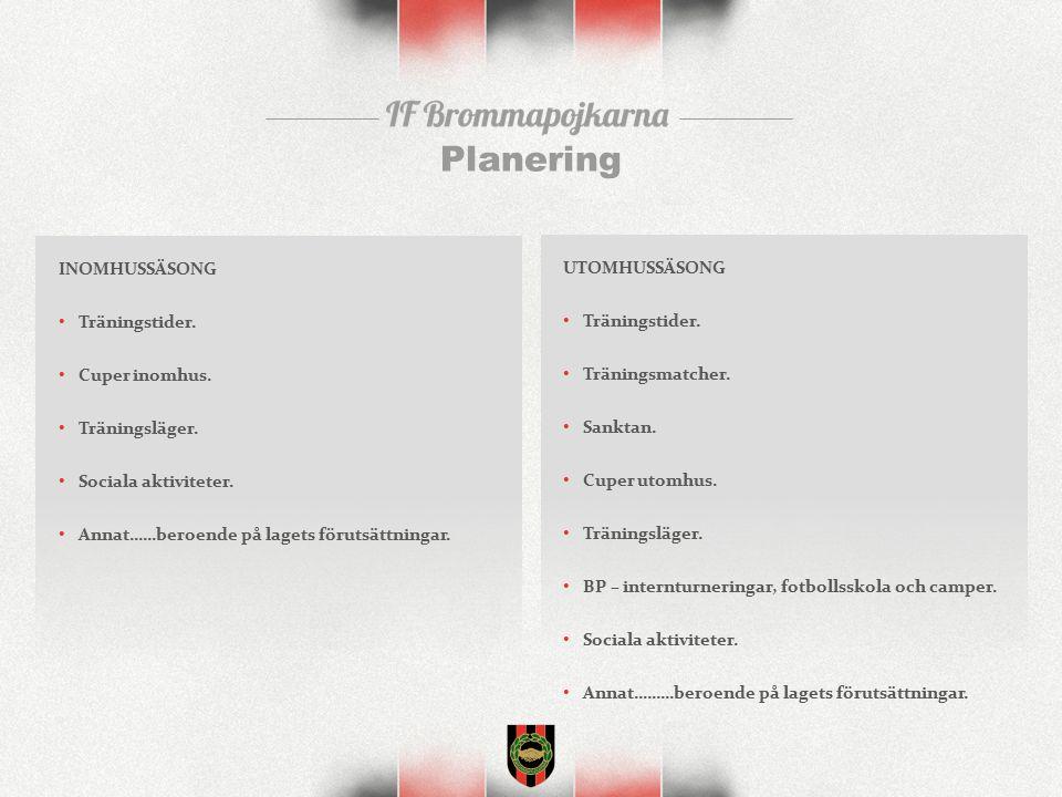 Planering UTOMHUSSÄSONG Träningstider. Träningsmatcher.