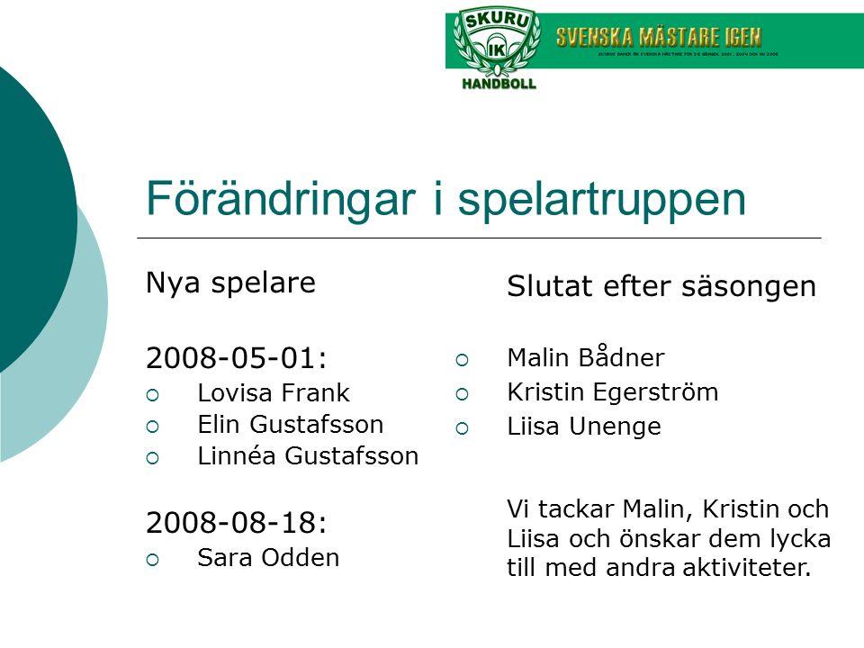 Förändringar i spelartruppen Nya spelare 2008-05-01:  Lovisa Frank  Elin Gustafsson  Linnéa Gustafsson 2008-08-18:  Sara Odden Slutat efter säsong
