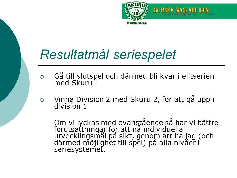 Resultatmål seriespelet  Gå till slutspel och därmed bli kvar i elitserien med Skuru 1  Vinna Division 2 med Skuru 2, för att gå upp i division 1 Om
