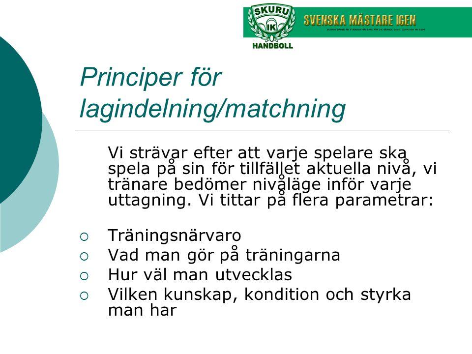 Principer för lagindelning/matchning Vi strävar efter att varje spelare ska spela på sin för tillfället aktuella nivå, vi tränare bedömer nivåläge inf