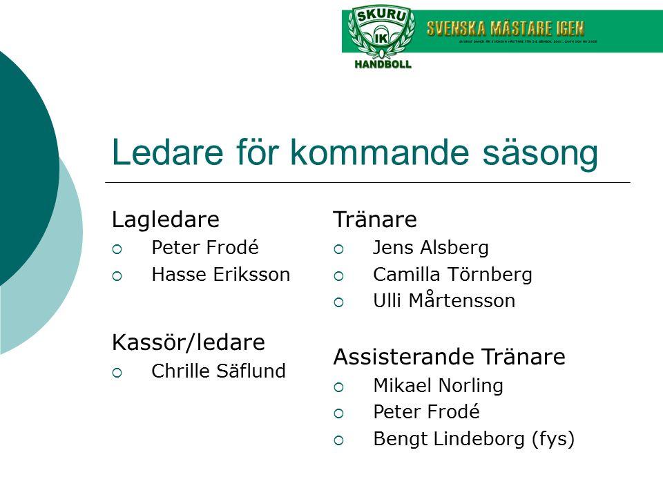 Ledare för kommande säsong Lagledare  Peter Frodé  Hasse Eriksson Kassör/ledare  Chrille Säflund Tränare  Jens Alsberg  Camilla Törnberg  Ulli M