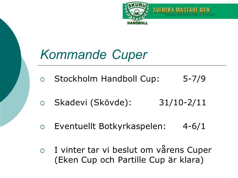  Stockholm Handboll Cup: 5-7/9  Skadevi (Skövde):31/10-2/11  Eventuellt Botkyrkaspelen: 4-6/1  I vinter tar vi beslut om vårens Cuper (Eken Cup oc