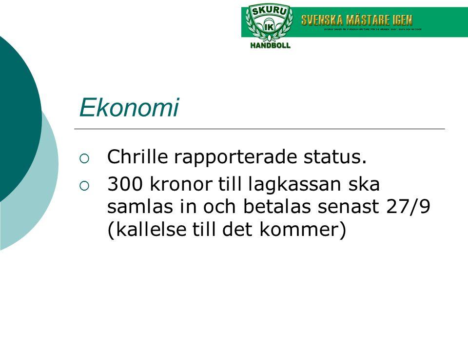 Ekonomi  Chrille rapporterade status.  300 kronor till lagkassan ska samlas in och betalas senast 27/9 (kallelse till det kommer)