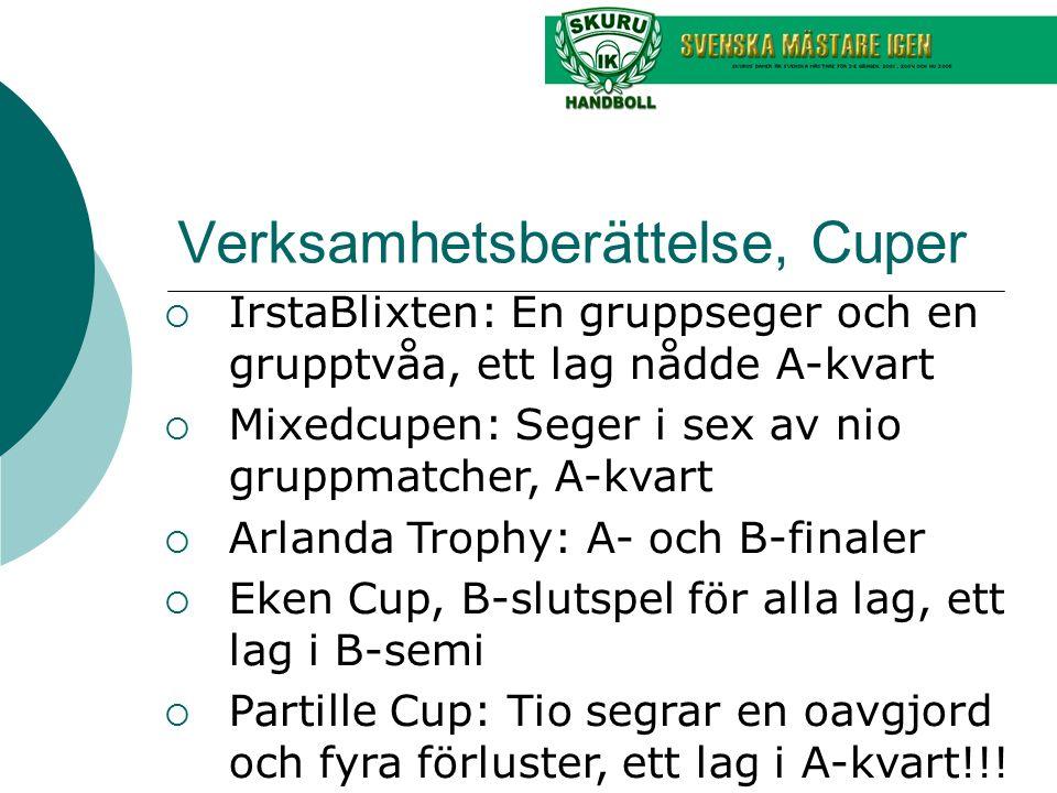 Verksamhetsberättelse, Cuper  IrstaBlixten: En gruppseger och en grupptvåa, ett lag nådde A-kvart  Mixedcupen: Seger i sex av nio gruppmatcher, A-kv