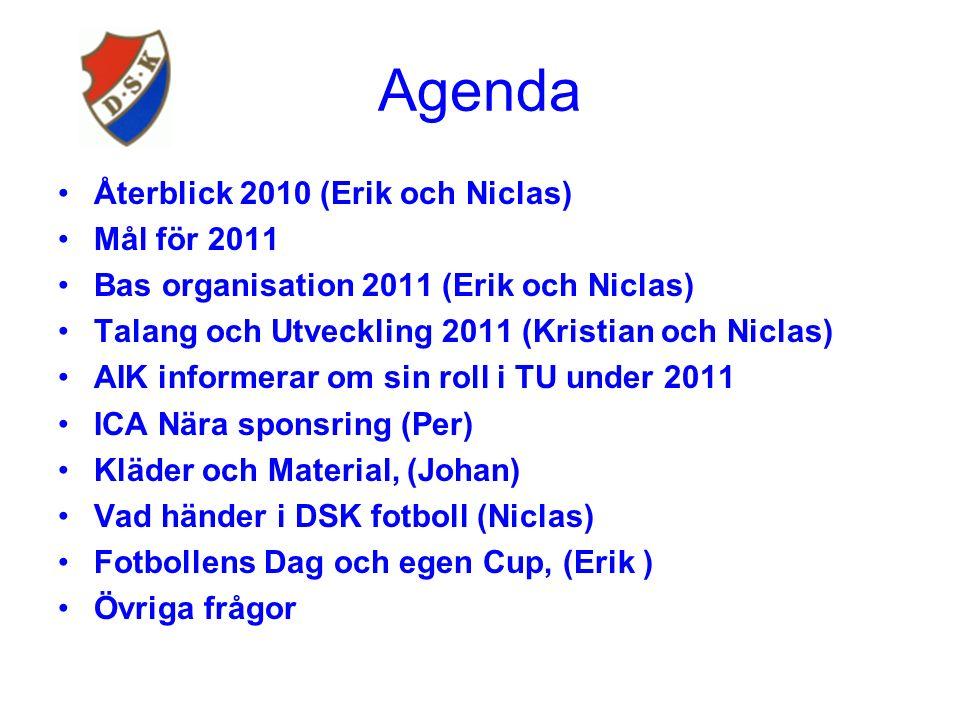 Kyrk/Kevinge - 2010 Träningsmatcher januari-april och oktober till december.
