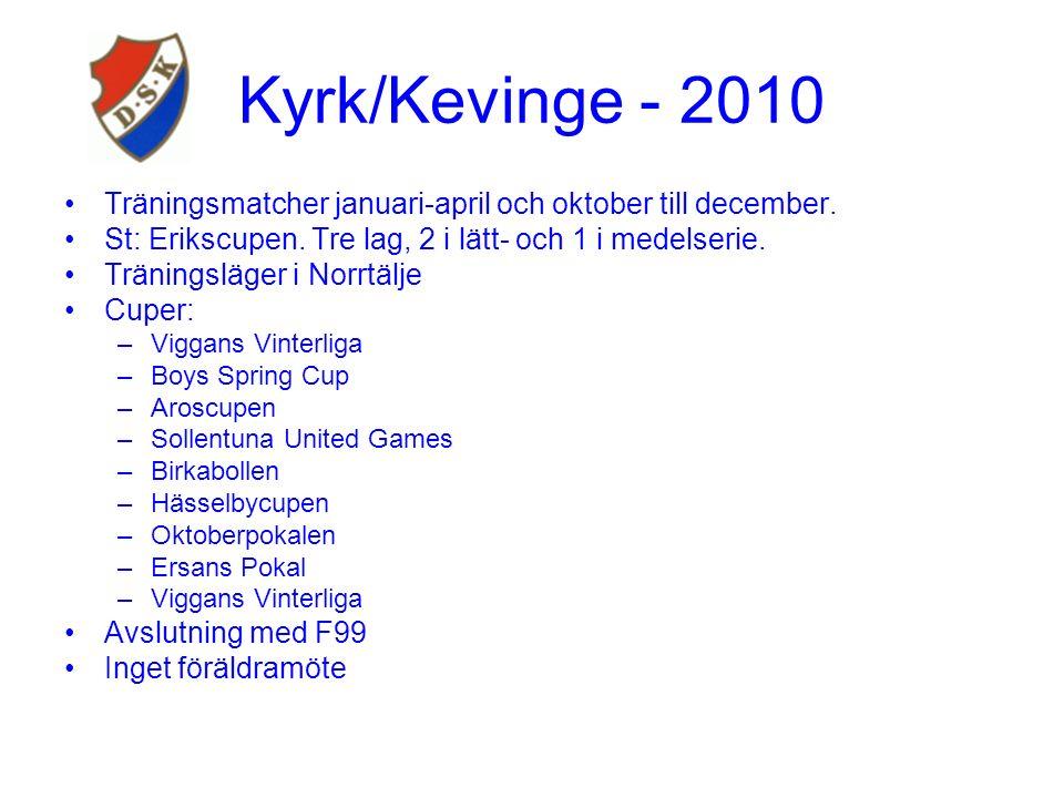 Kyrk/Kevinge - 2010 Jac och Philip Akena bytte klubb 25 spelare i truppen i oktober.