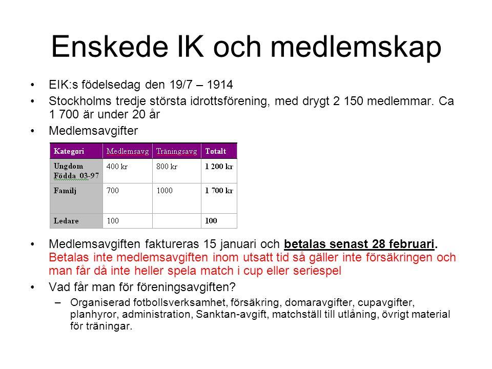 Enskede IK och medlemskap EIK:s födelsedag den 19/7 – 1914 Stockholms tredje största idrottsförening, med drygt 2 150 medlemmar.