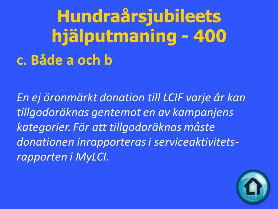 Hundraårsjubileets hjälputmaning - 400 c.