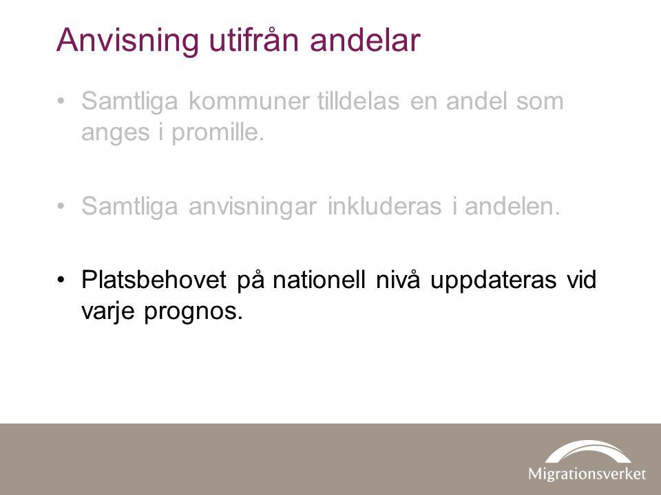 Samtliga kommuner tilldelas en andel som anges i promille.