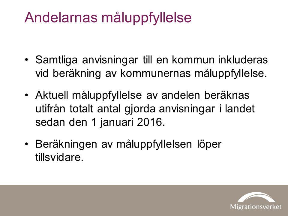 Samtliga anvisningar till en kommun inkluderas vid beräkning av kommunernas måluppfyllelse.